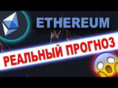 Криптовалюта ЭФИРИУМ (Ethereum) РЕАЛЬНЫЙ ПРОГНОЗ ОКТЯБРЬ 2019!