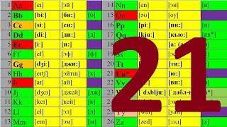 АНГЛИЙСКИЙ ЯЗЫК ЧТЕНИЕ ДО АВТОМАТИЗМА УРОК 21 УРОКИ АНГЛИЙСКОГО ЯЗЫКА