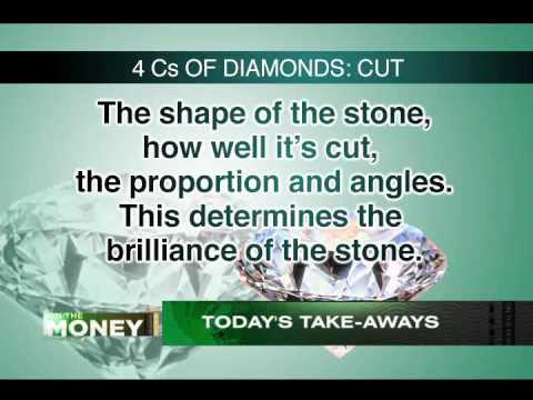 ANC On The Money: Jewelry as Investment