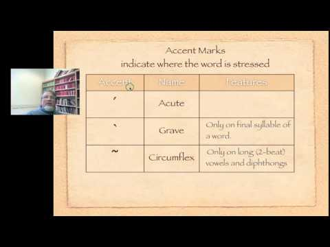 Breath Marks and Accents