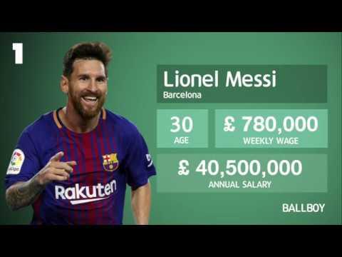 Top 25 Highest Earning Footballers - Messi #1 - Ronaldo #6
