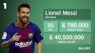Top 25 Highest Earning Footballers - Messi #1 - Ronaldo #6