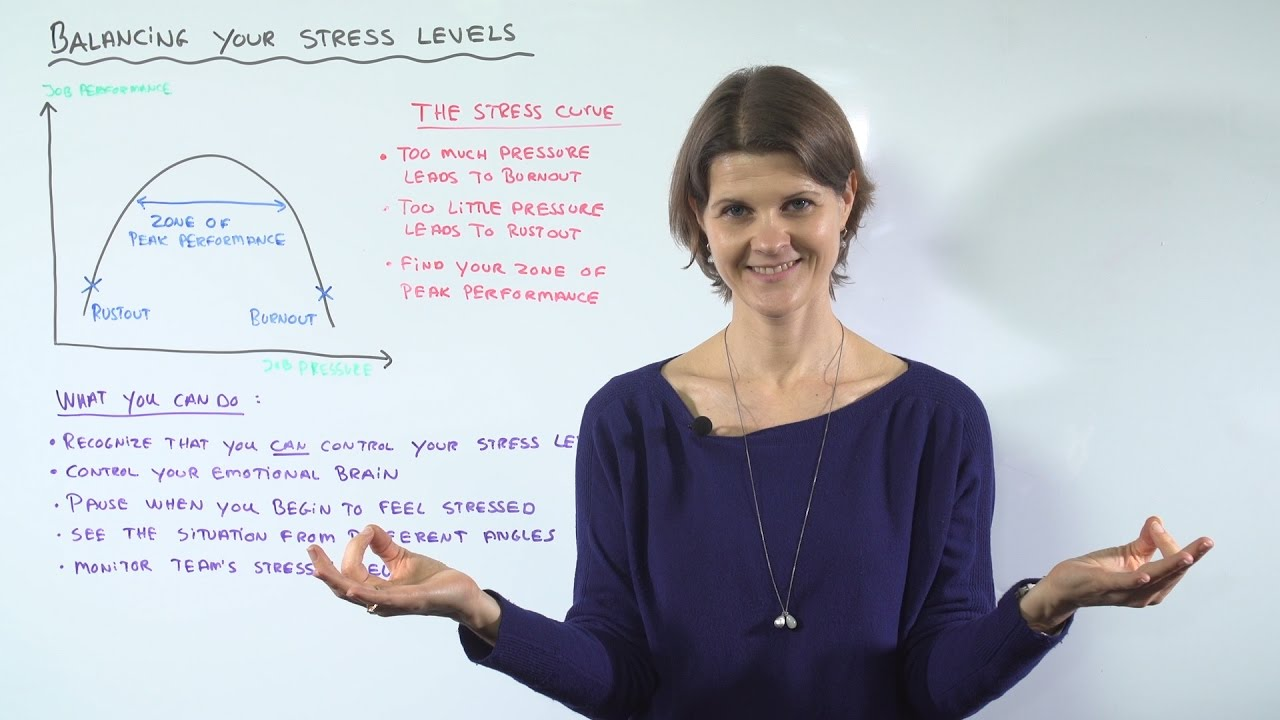 How to Manage Stress for Peak Performance - Leadership Training