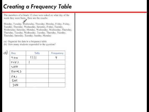 Printables Frequency Tables Worksheets frequency tables with videos worksheets games activities