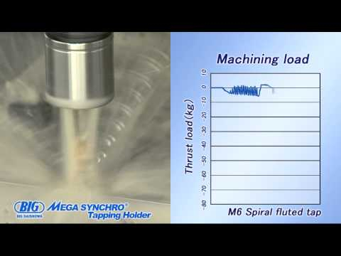 Thinking about synchronous tapping to reduce CNC cycle time