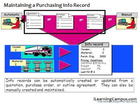 Process Flow Diagram Youtube - Wwwcaseistore \u2022
