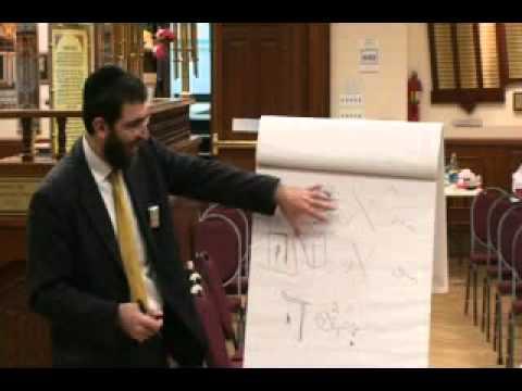 Rabbi Mordechai Kraft - Secrets Of The Hebrew Language - Part 2