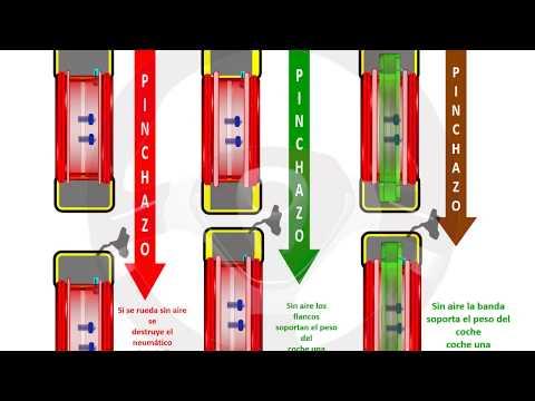 INTRODUCCIÓN A LA TECNOLOGÍA DEL AUTOMÓVIL - Módulo 9 (12/21)