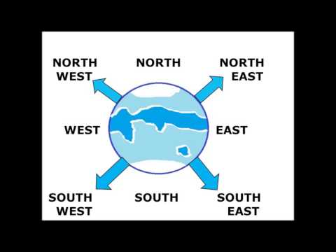 Directions North East South West and how to find the directions Easy way for children