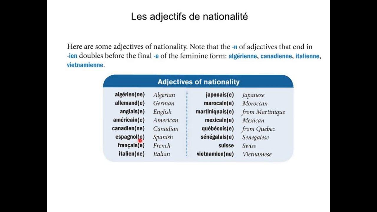 On Y Va Les Adjectifs Qualificatifs Fle T Espaol Clase