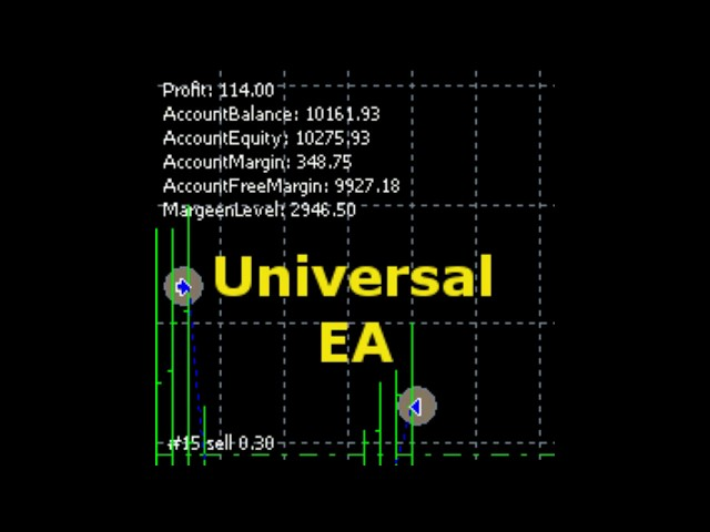 UniversalEA и ACB breakout Arrow