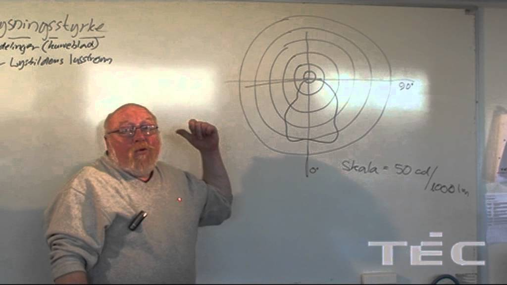 Lys beregning - Lyspunktmetoden