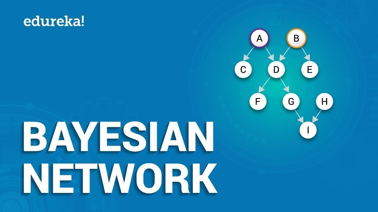 Introduction to Bayesian Networks | Implement Bayesian Networks In Python |  Edureka