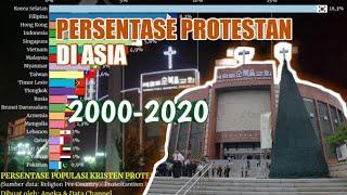 Persentase Populasi KRISTEN PROTESTAN per negara di ASIA (2000-2020). Indonesia terbesa ke berapa?