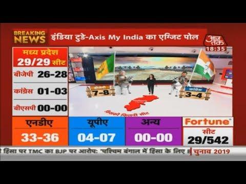 Exit Polls 2019: BJP Redeems Itself In Chattisgarh, Will Win 7-8 Seats, Congress 3-4