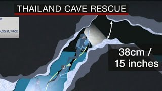 Heavy rains could change the conditions in Thai cave rescue, meteorologist says