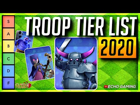 Ranking Every Troop In Clash Of Clans 2020