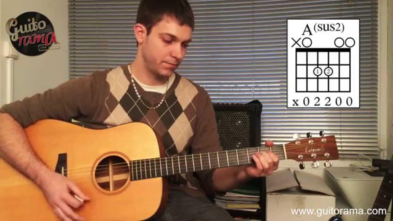 guitare acoustique facile a jouer