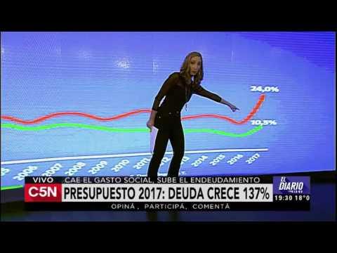 C5N - El Diario: El analisis del gasto social