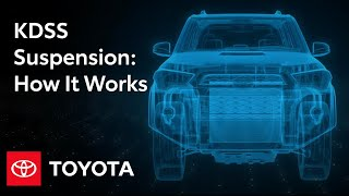 homepage tile video photo for How Does Toyota's Suspension System Work? Great for Off-Roading and On-Roading | Toyota