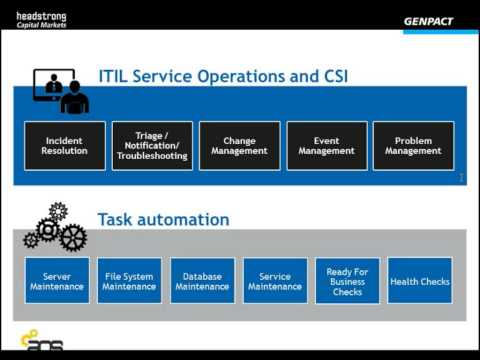 IT Process Automation: Your strategy for Continual Service Improvement