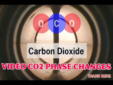 Danfoss video co2_phase_changes