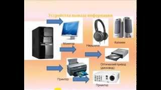 Базовые знания о компьютере