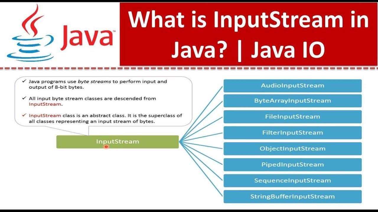 Java tutorial java io inputstream youtube baditri Images