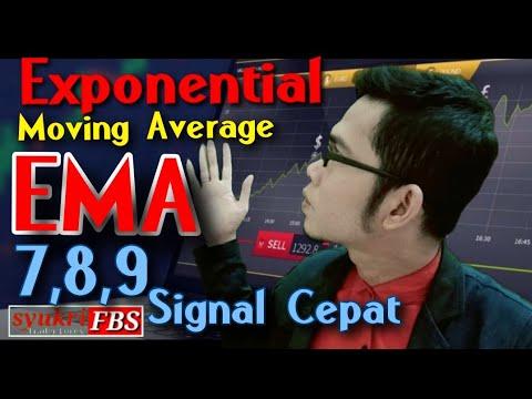 exponential-moving-average-(ema)-cocok-untuk-scalping!!!