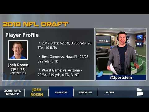 Josh Rosen 2018 NFL Draft Profile: Strengths, Weaknesses & Player Comparison