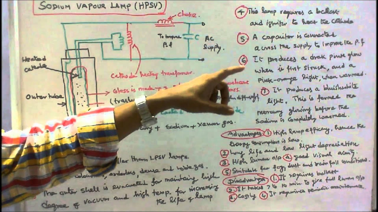 electric lamps part 06 operaton of high pressure sodium vapour lamp [ 1280 x 720 Pixel ]