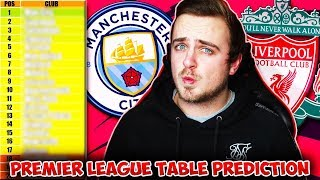 My Premier League 2018/19 FINAL TABLE PREDICTIONS! [MID-SEASON]