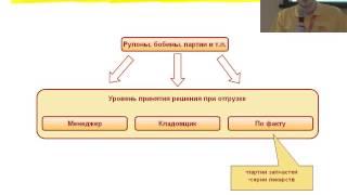 0306. 1С:ERP Примеры использования механизма серий для решения различных учетных задач