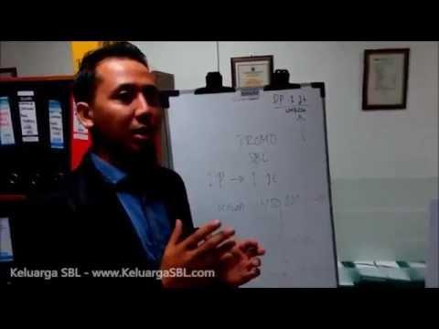 Assalamualaikum Wr Wb, Semangat Pagi. Pada vlog kali ini saya sharing mengenai Paket Ibadah Haji Tel.