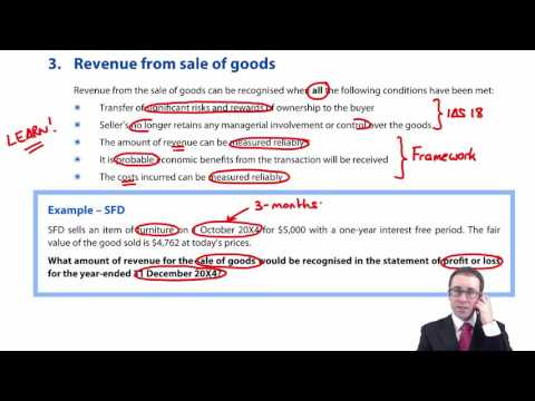CIMA F2 Revenue from sale of goods