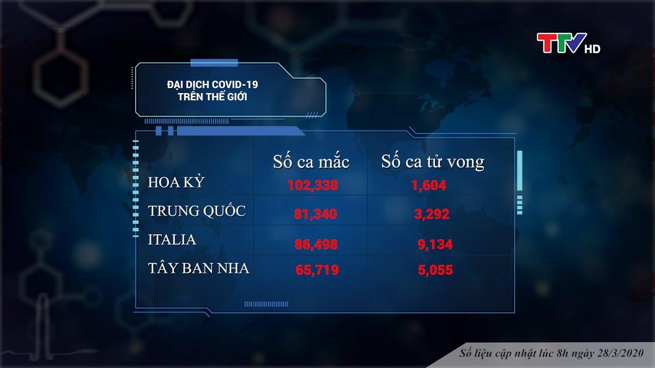 Toàn cảnh đại dịch COVID-19   Cập nhật lúc 8h ngày 28/3/2020   PTTH Thanh Hóa