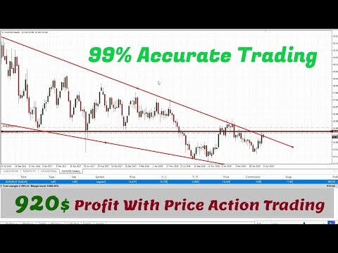 99%-accurate-price-action-trading-system-|-technical-analysis-trading-|-forex-trading-techniques