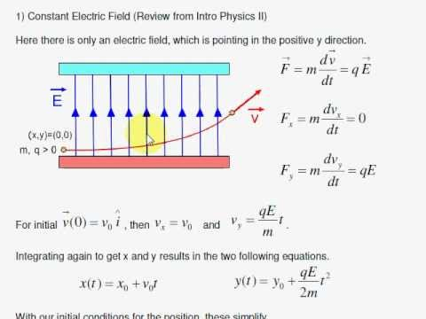 EMT-E3. Lorentz Force Problems