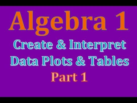 Alg1-Concept 45A (Create & Interpret Data Tables/Plots)
