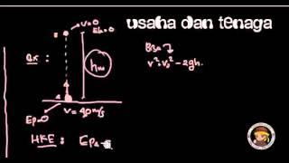 Usaha dan Energi Part 1  Energi
