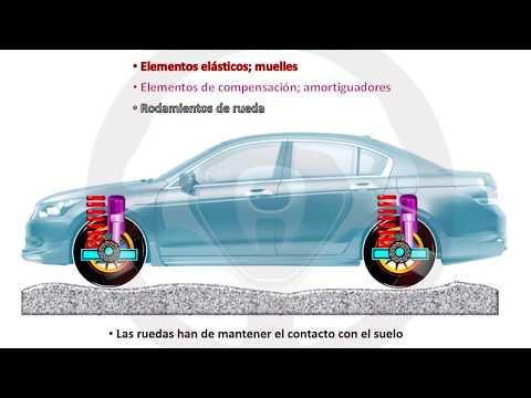 INTRODUCCIÓN A LA TECNOLOGÍA DEL AUTOMÓVIL - Módulo 10 (1/18)