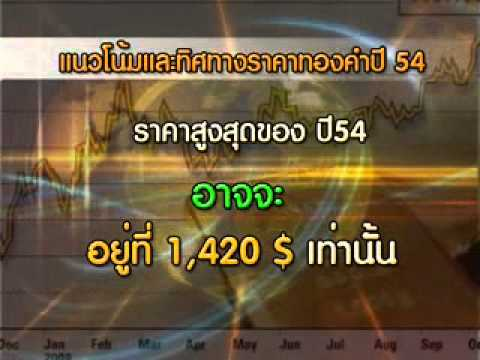 540323 แนวโน้มราคาทองคำปี54