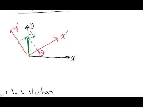 Section 1.3a - Classical Mechanics by Marion and Thornton ...
