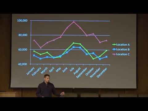 Duke University Energy Conference 2017 - Duke Talks: Data Analytics