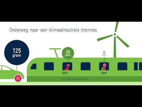 Treinen in de toekomst op 100% windenergie