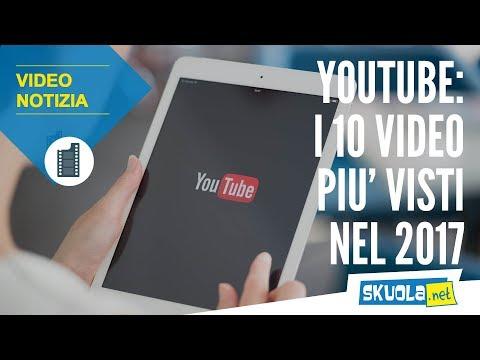 Youtube: ecco i video musicali più visti nel 2017