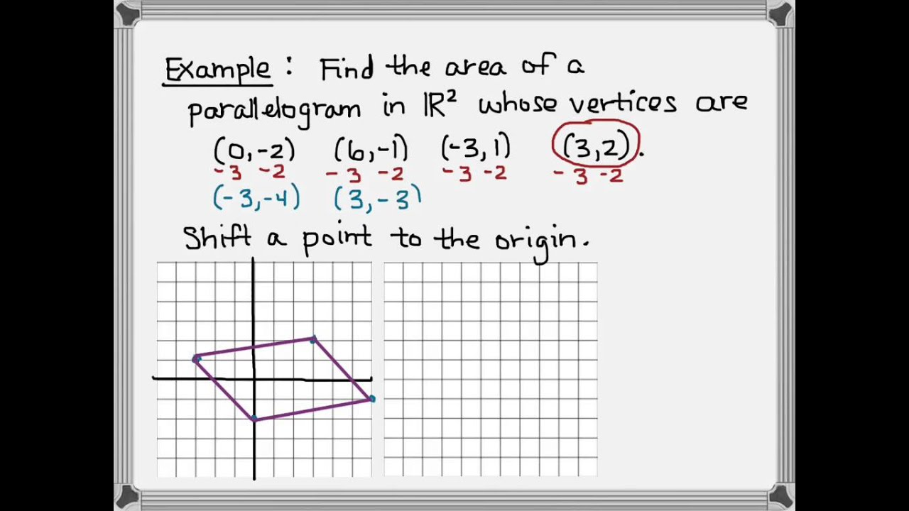 Linear Algebra 33 Determinants, Area And Volume