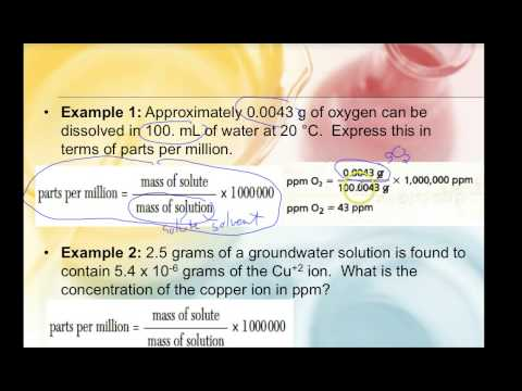 Unit 7 Lesson 7 Parts per Million ppm
