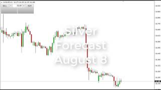 Silver Technical Analysis for August 08,2017 by FXEmpire.com