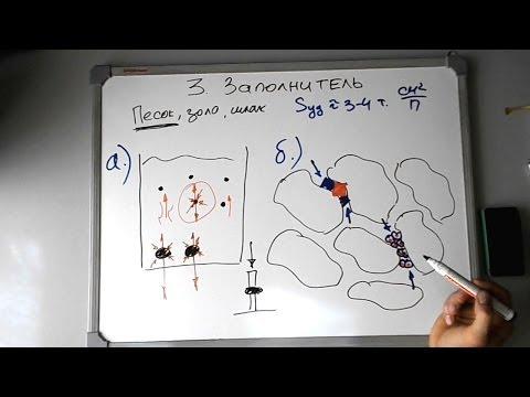 BM: Газобетон - теория (1/3)